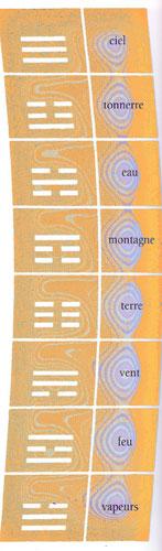 dessin expliquant Hexagramme